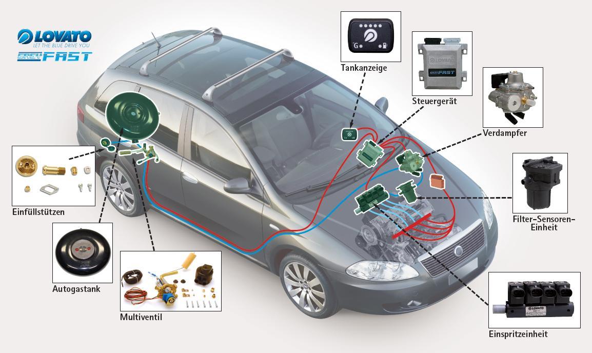 Audi 100 1.8 Benzin der Charakteristik